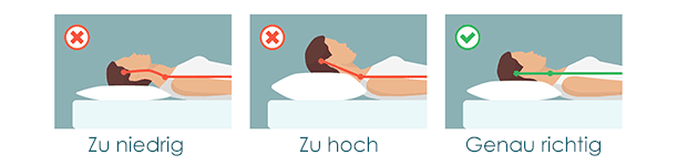das zervikalsyndrom anzeichen ursachen effektive behandlungsmethoden schlafwissen. Black Bedroom Furniture Sets. Home Design Ideas
