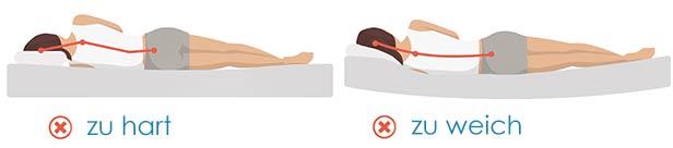 Rückenschonend Schlafen So Funktionierts Schlafwissen