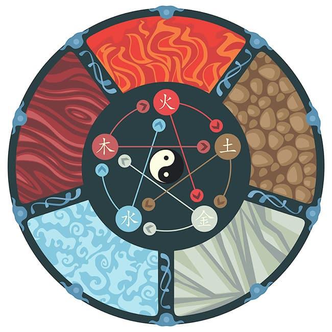 feng shui 5 elemente